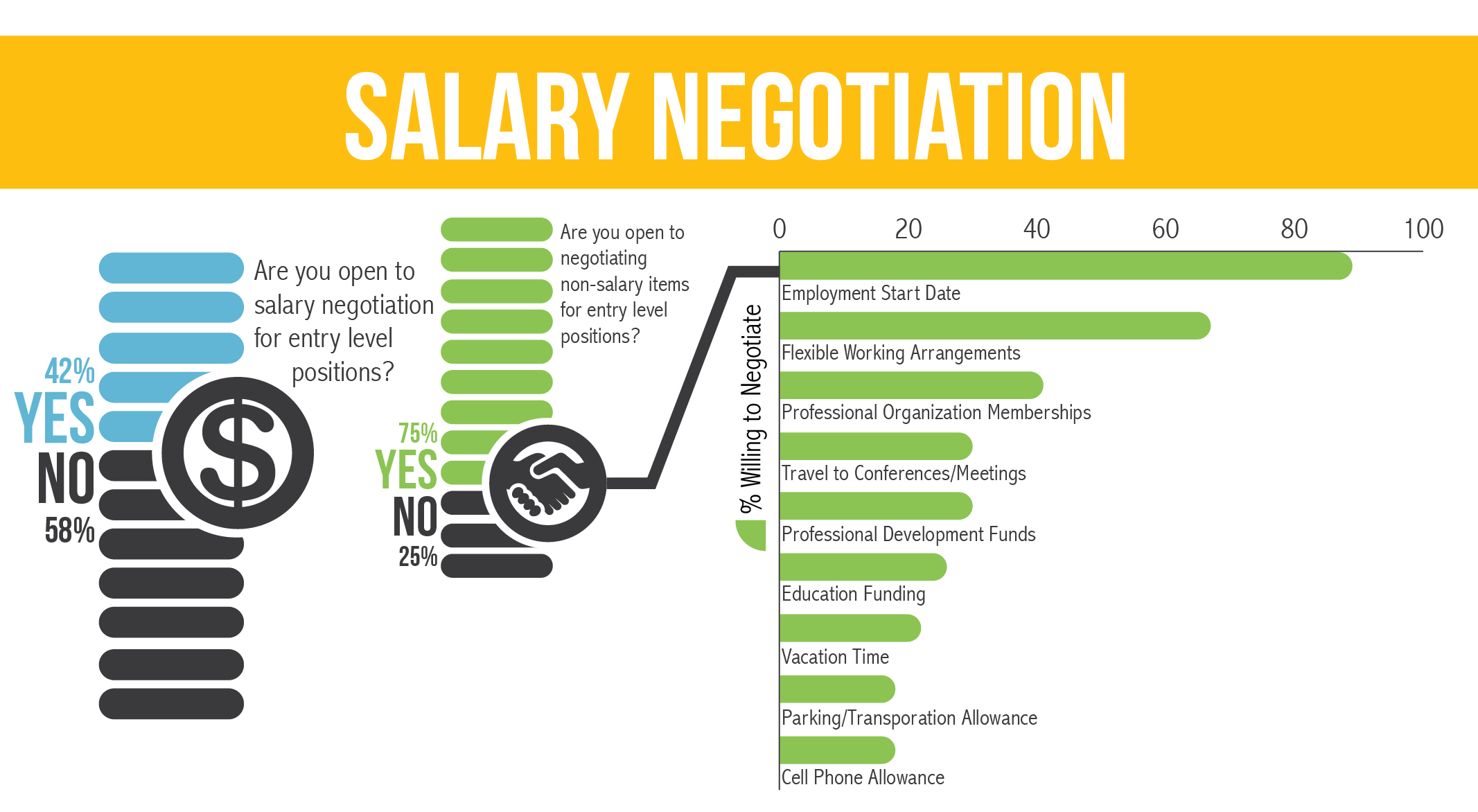 what-not-to-say-when-you-are-negotiating-salary